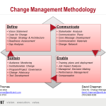 David Chapman: Change Management Framework